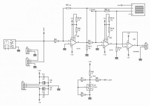Поскольку ЦАП выдает сигнал однополярный а задумка была зделать именно двухполярный генератор то необходимо...