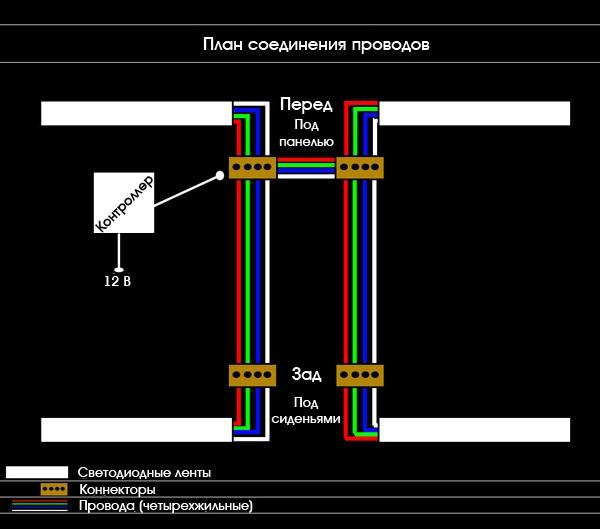 План соединения проводов