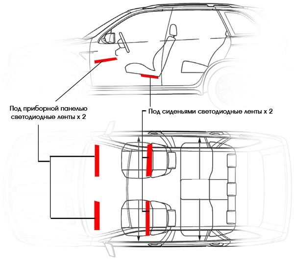 Подсветка авто как сделать своими руками