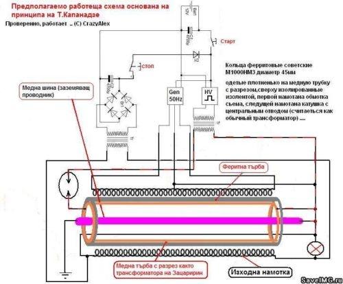 схему генератора свободной