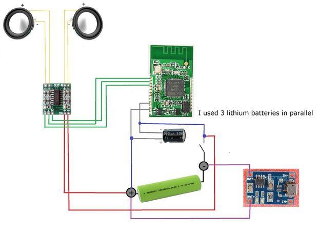Bluetooth модуль своими руками